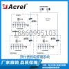 Acrelcloud-3200安科瑞远程水电一体 预付费云平台