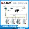 Acrelcloud-充电桩收费运营云平台 安科瑞厂家直销