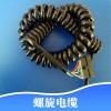 螺旋电缆1